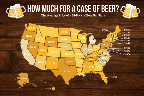 beer price by state